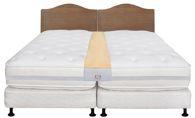 Will two twin mattresses make a king size bed
